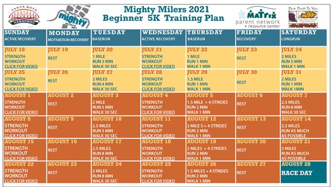 Mighty Milers 2021 Beginner 5K Training Plan